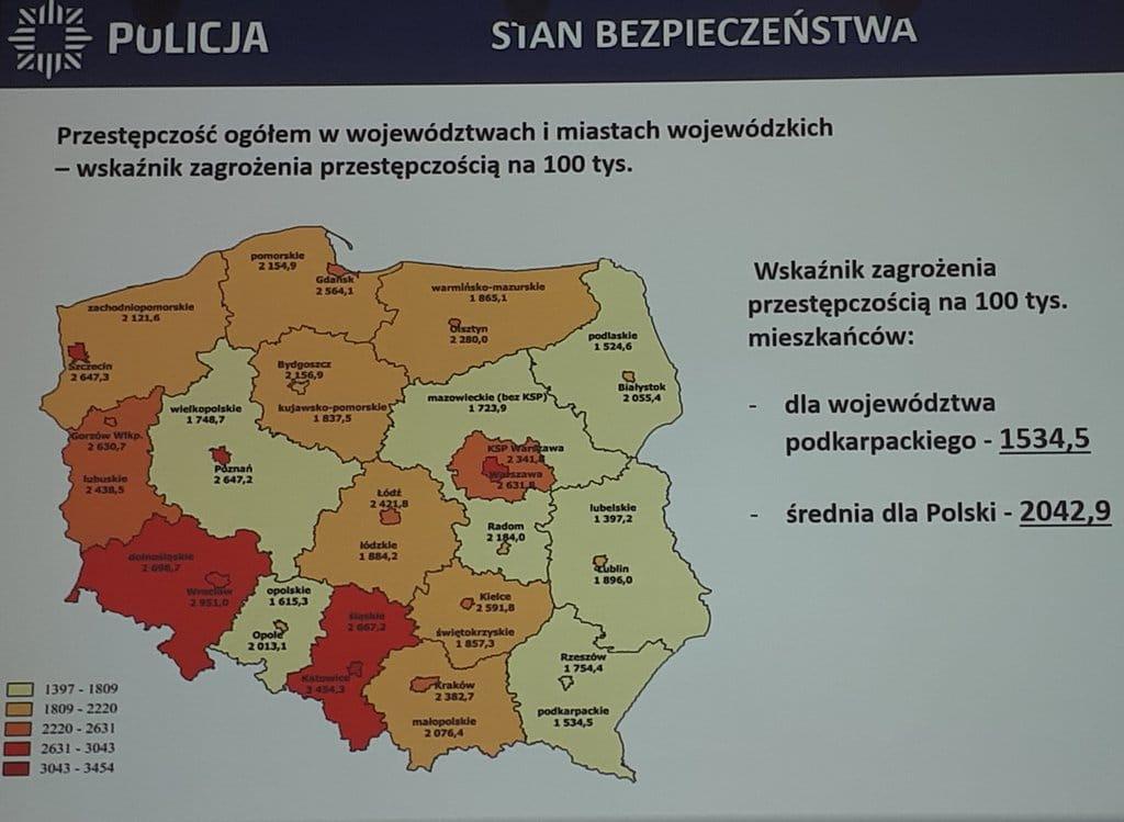 Komendant Podkarpacki o bezpieczeństwie w regionie Sztafeta.pl